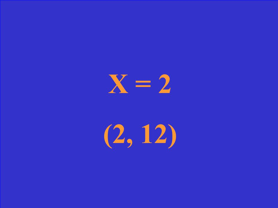 Find the vertex and axis of symmetry for y = 4 + 8x – 2x 2
