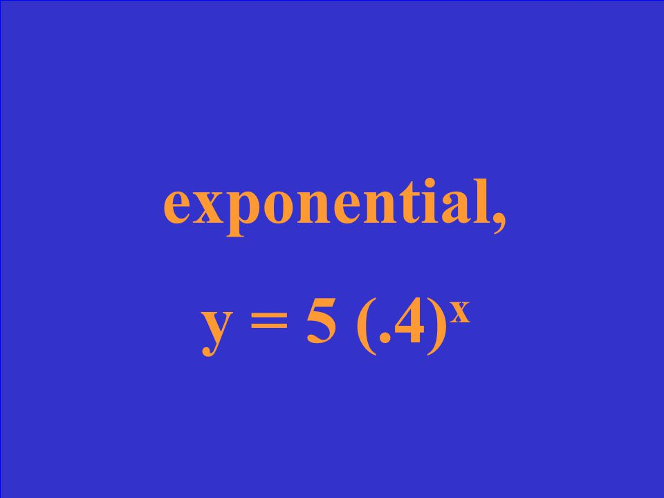 Find the type of equation and the equation the data forms XY 05 12 2.8 3.32 4.128