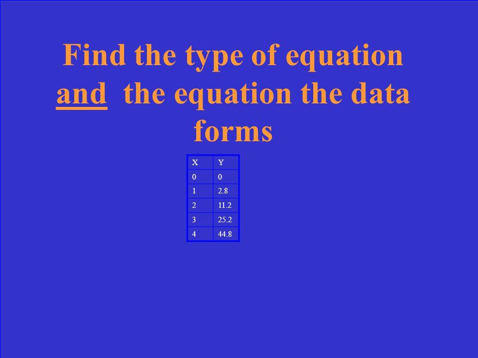 exponential, y = 5 (.4) x