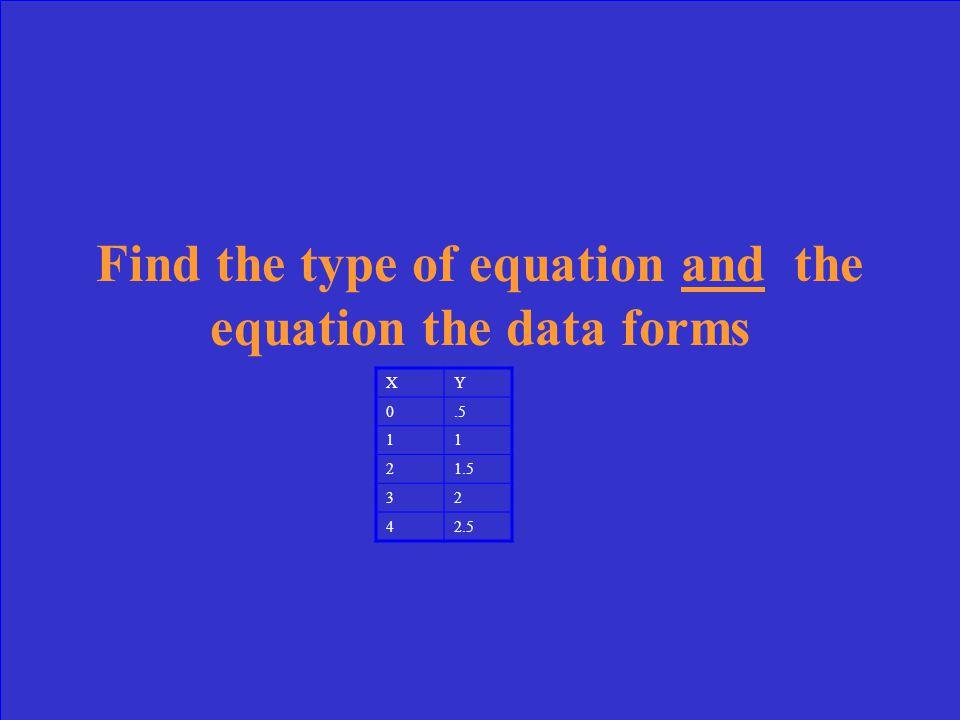 Quadratic, y = 2.8x 2