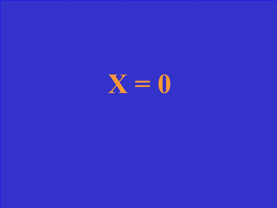 Where is the axis of symmetry for the graph of y = 2x 2 + 4