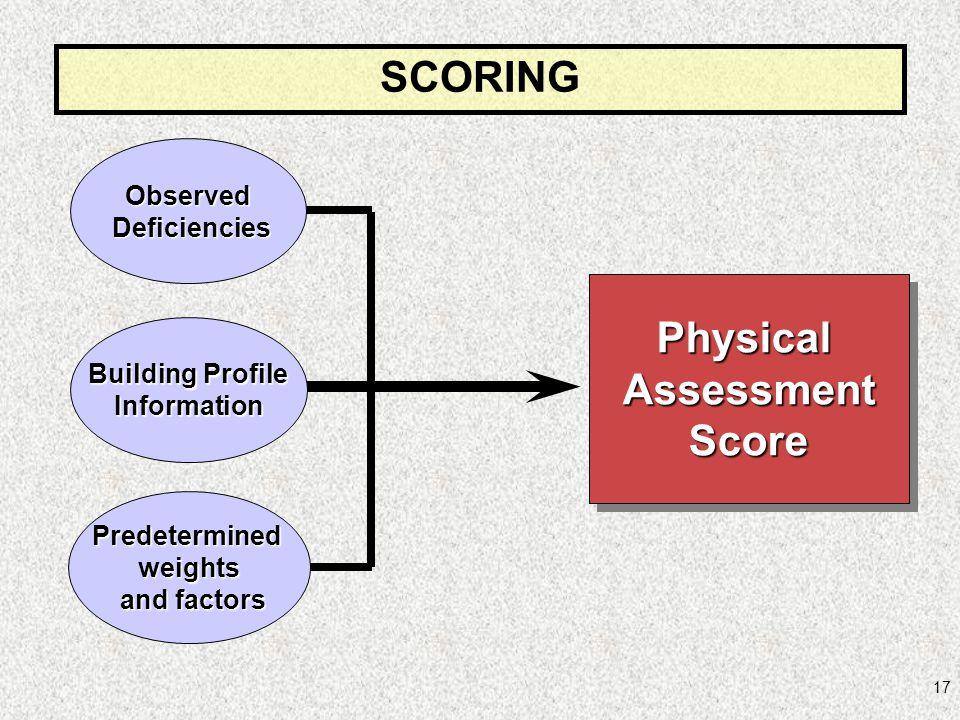17 PhysicalAssessmentScorePhysicalAssessmentScore Predeterminedweights and factors and factors Building Profile Information Observed Deficiencies Defi