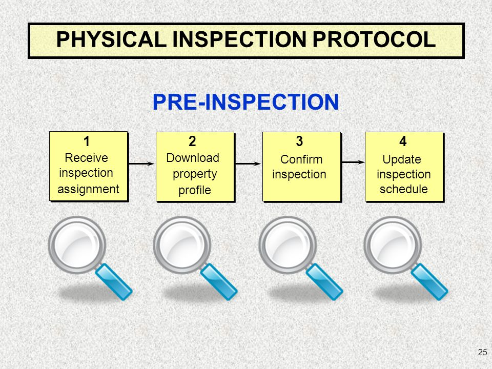 25 PRE-INSPECTION Receive inspection assignment Receive inspection assignment 1 Download property profile Download property profile 2 Confirm inspecti