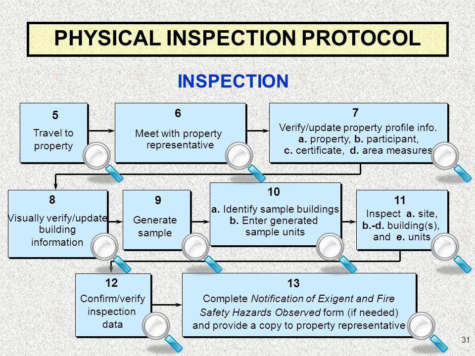 31 INSPECTION Verify/update property profile info. a. property, b. participant, c. certificate, d. area measures Verify/update property profile info.