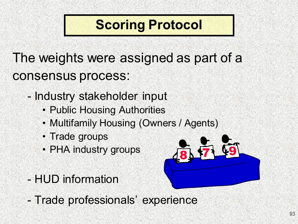 93 The weights were assigned as part of a consensus process: - Industry stakeholder input Public Housing Authorities Multifamily Housing (Owners / Age