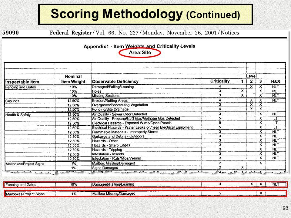 98 Scoring Methodology (Continued)