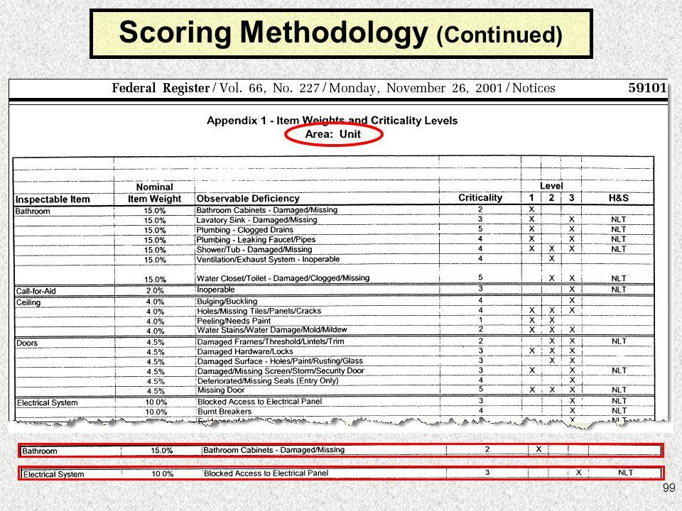 99 Scoring Methodology (Continued)