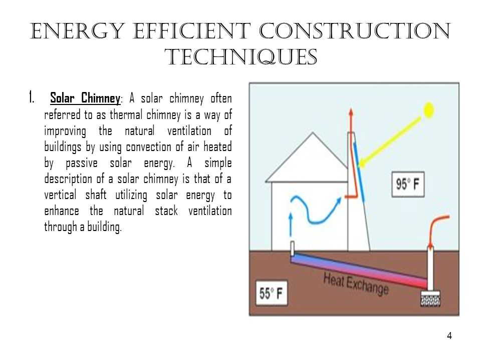 4 Energy efficient construction techniques 1. Solar Chimney : A solar chimney often referred to as thermal chimney is a way of improving the natural v