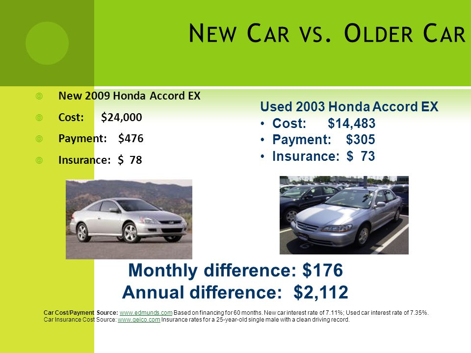 N EW C AR VS. O LDER C AR New 2009 Honda Accord EX Cost: $24,000 Payment: $476 Insurance: $ 78 Monthly difference: $176 Annual difference: $2,112 Used