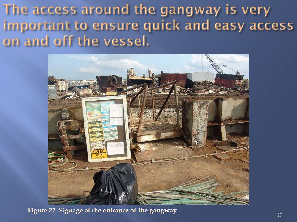 25 Figure 22 Signage at the entrance of the gangway