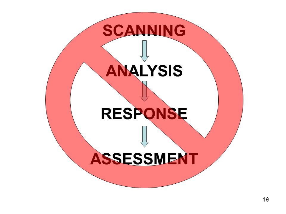 19 SCANNING ANALYSIS RESPONSE ASSESSMENT