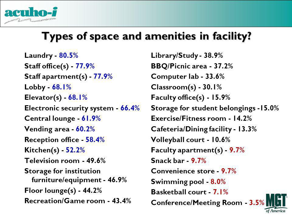Types of space and amenities in facility.