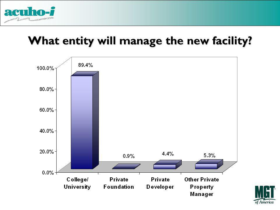 What entity will manage the new facility?