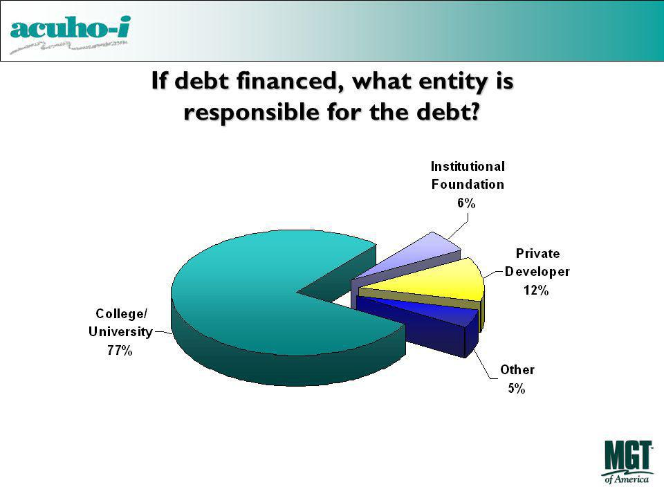 If debt financed, what entity is responsible for the debt?