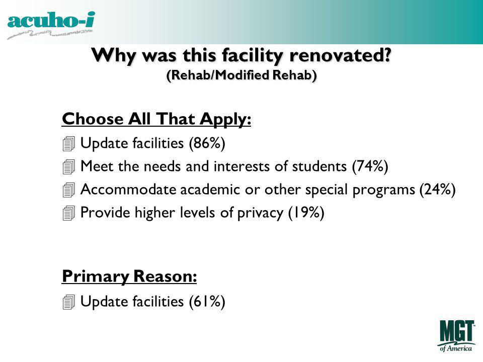 Why was this facility renovated? (Rehab/Modified Rehab) Choose All That Apply: Update facilities (86%) Meet the needs and interests of students (74%)