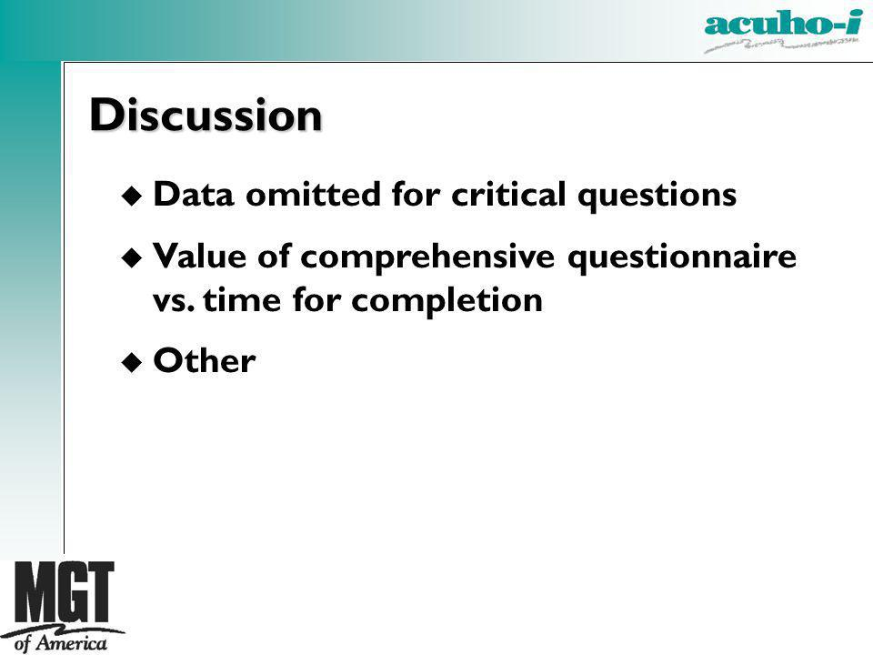 u Data omitted for critical questions u Value of comprehensive questionnaire vs.