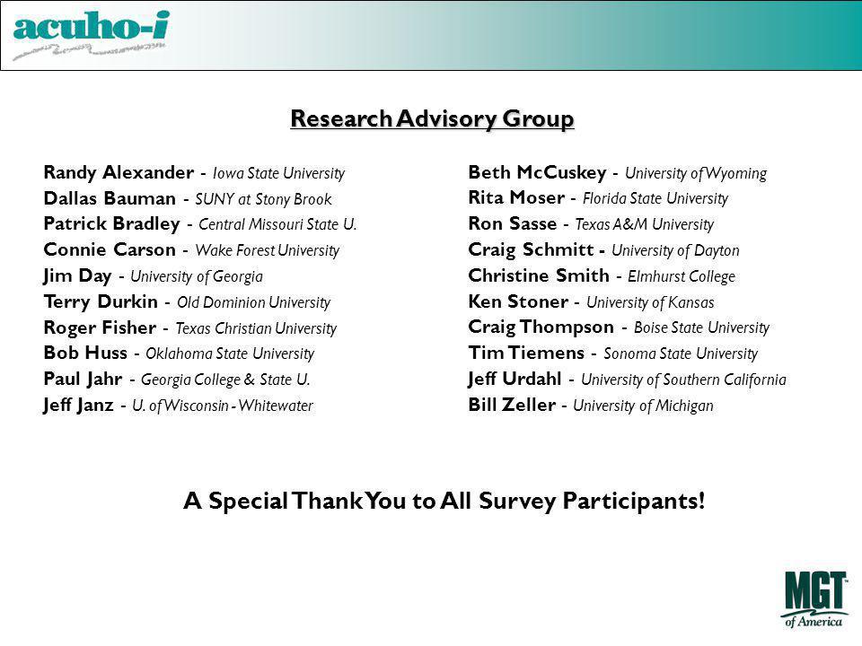 Research Advisory Group Randy Alexander - Iowa State University Dallas Bauman - SUNY at Stony Brook Patrick Bradley - Central Missouri State U. Connie