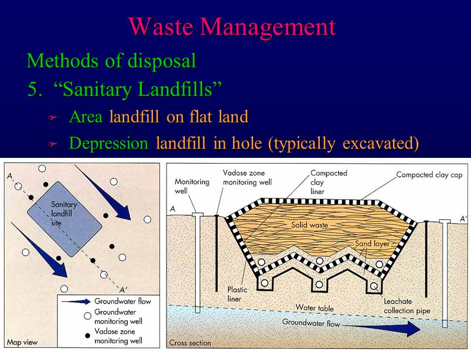 Waste Management 5. Sanitary Landfills F Area landfill on flat land F Depression landfill in hole (typically excavated) Methods of disposal