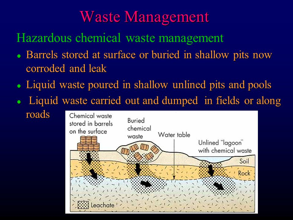 Waste Management l Barrels stored at surface or buried in shallow pits now corroded and leak l Liquid waste poured in shallow unlined pits and pools l