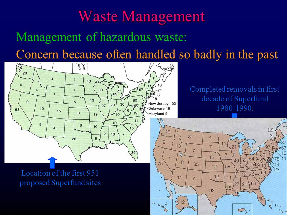 Waste Management Concern because often handled so badly in the past Management of hazardous waste: Location of the first 951 proposed Superfund sites