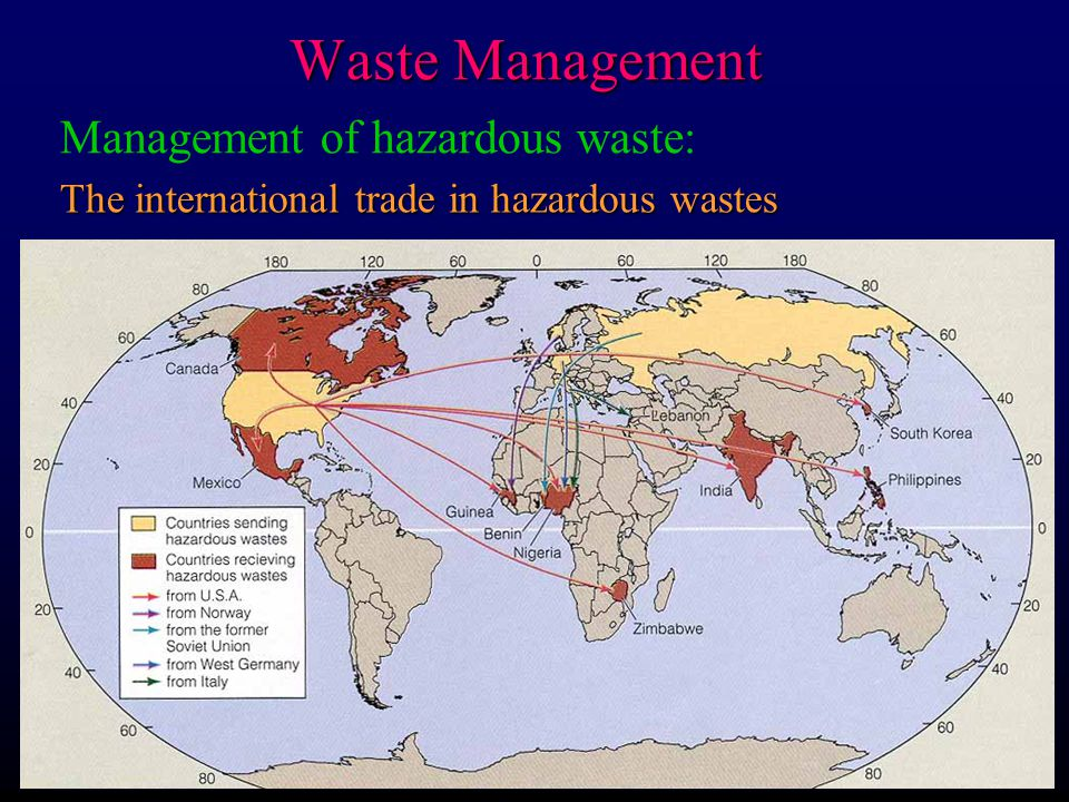Waste Management The international trade in hazardous wastes Management of hazardous waste: