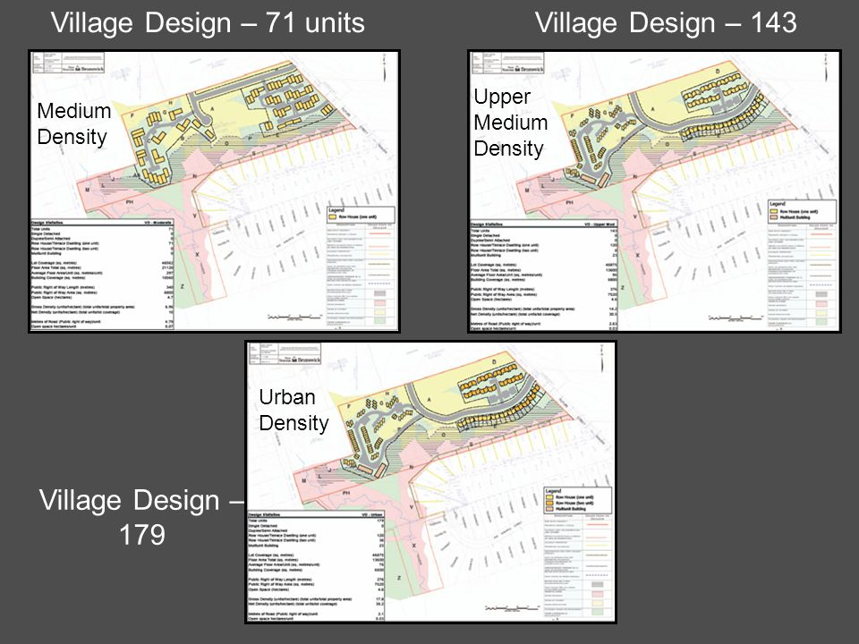 Village Design – 71 unitsVillage Design – 143 Village Design – 179 Medium Density Upper Medium Density Urban Density