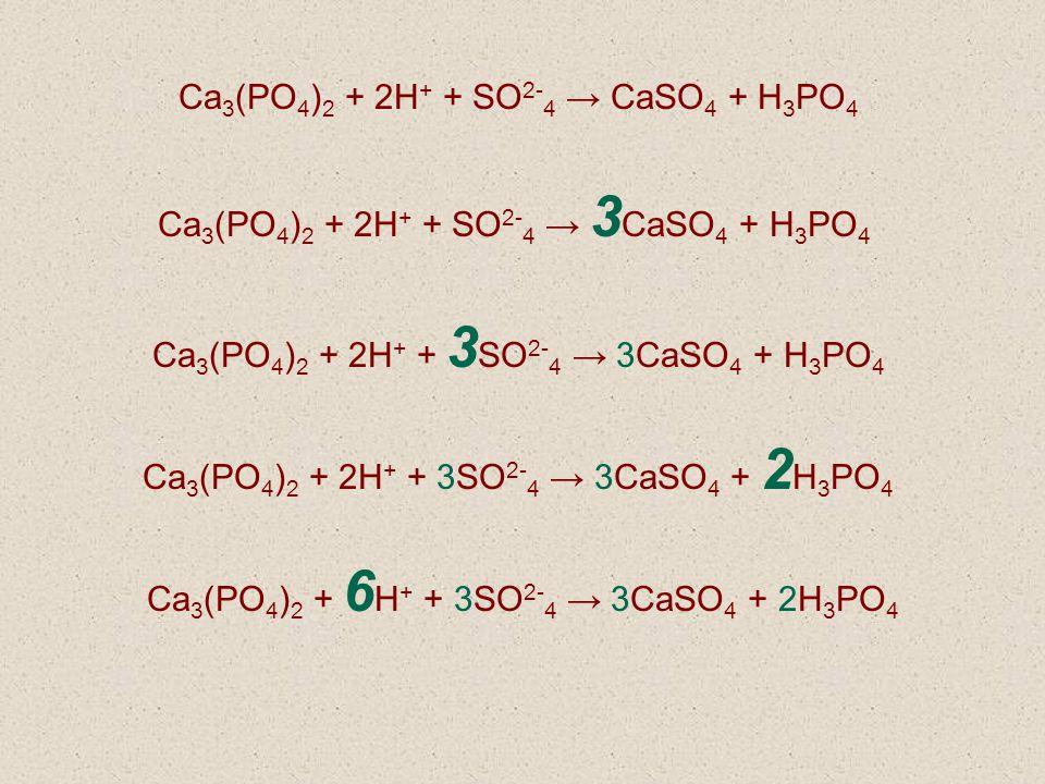 Ca 3 (PO 4 ) 2 + 2H + + SO 2- 4 CaSO 4 + H 3 PO 4 Ca 3 (PO 4 ) 2 + 2H + + SO 2- 4 3 CaSO 4 + H 3 PO 4 Ca 3 (PO 4 ) 2 + 2H + + 3 SO 2- 4 3CaSO 4 + H 3