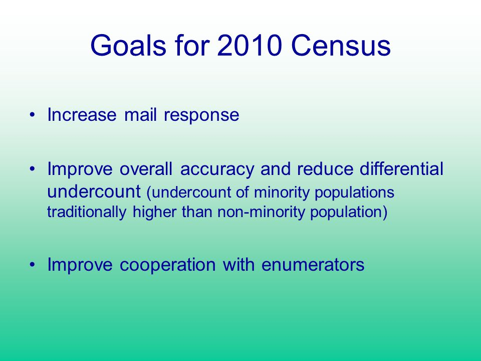 Goals for 2010 Census Increase mail response Improve overall accuracy and reduce differential undercount (undercount of minority populations traditionally higher than non-minority population) Improve cooperation with enumerators