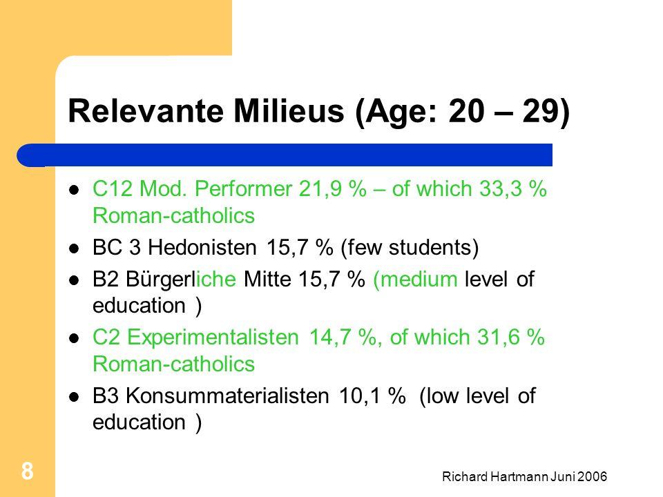 Richard Hartmann Juni 2006 8 Relevante Milieus (Age: 20 – 29) C12 Mod.