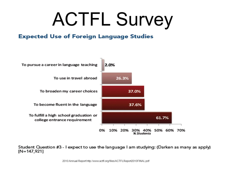 ACTFL Survey 2010 Annual Report http://www.actfl.org/files/ACTFLReport2010FINAL.pdf