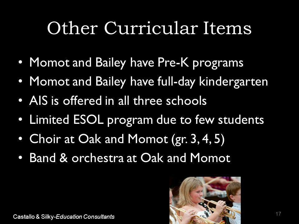 Other Curricular Items Momot and Bailey have Pre-K programs Momot and Bailey have full-day kindergarten AIS is offered in all three schools Limited ESOL program due to few students Choir at Oak and Momot (gr.