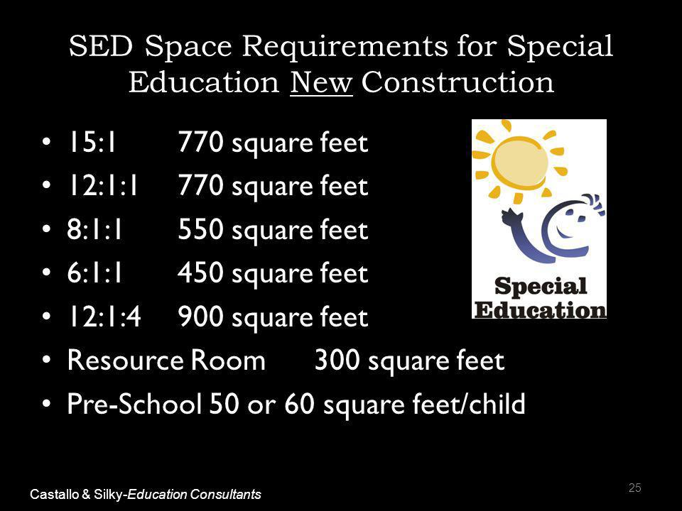SED Space Requirements for Special Education New Construction 15:1770 square feet 12:1:1770 square feet 8:1:1550 square feet 6:1:1450 square feet 12:1:4900 square feet Resource Room300 square feet Pre-School 50 or 60 square feet/child 25 Castallo & Silky-Education Consultants