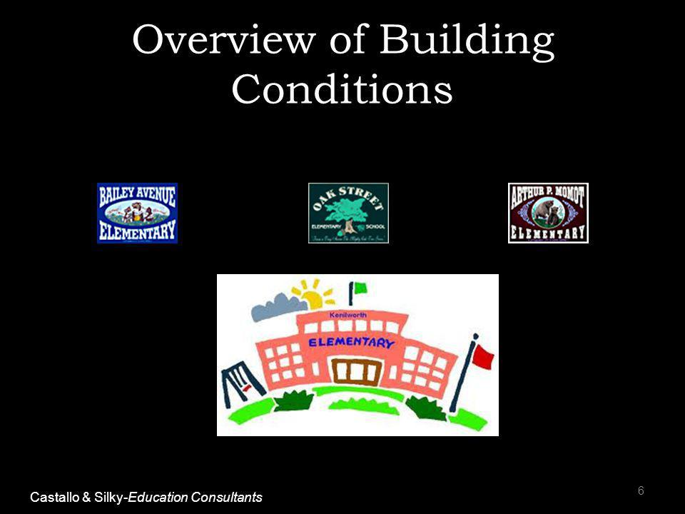 Overview of Building Conditions 6 Castallo & Silky-Education Consultants