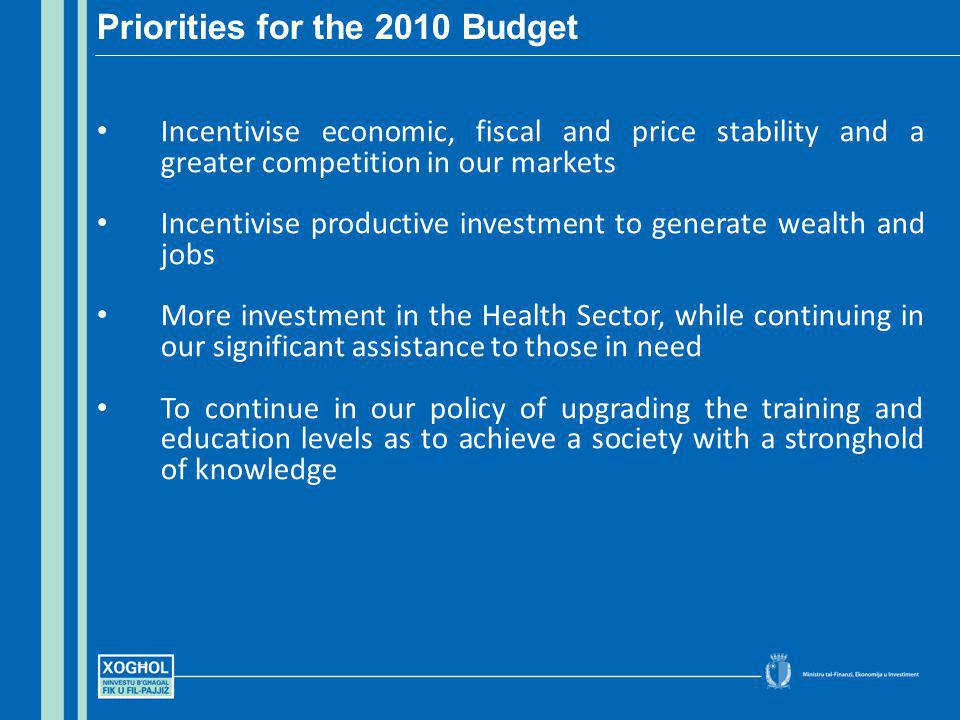 Incentivise economic, fiscal and price stability and a greater competition in our markets Incentivise productive investment to generate wealth and jobs More investment in the Health Sector, while continuing in our significant assistance to those in need To continue in our policy of upgrading the training and education levels as to achieve a society with a stronghold of knowledge Priorities for the 2010 Budget
