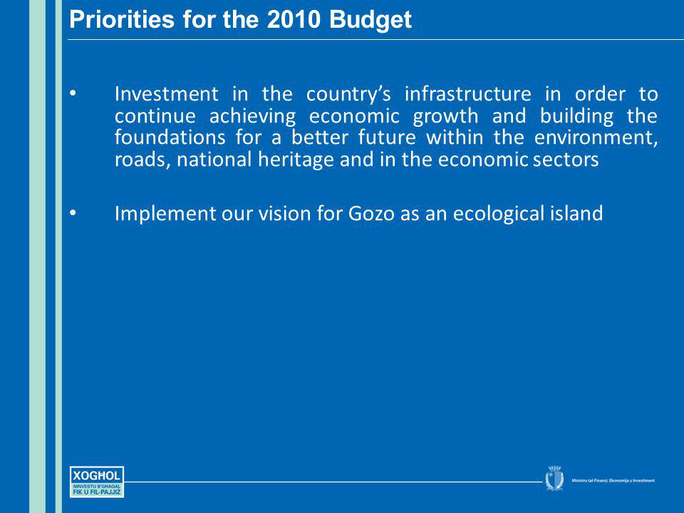 Investment in the countrys infrastructure in order to continue achieving economic growth and building the foundations for a better future within the environment, roads, national heritage and in the economic sectors Implement our vision for Gozo as an ecological island Priorities for the 2010 Budget