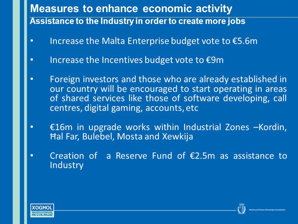Increase the Malta Enterprise budget vote to 5.6m Increase the Incentives budget vote to 9m Foreign investors and those who are already established in