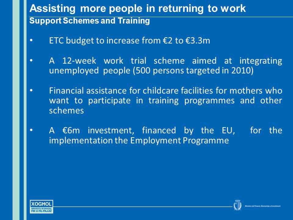 ETC budget to increase from 2 to 3.3m A 12-week work trial scheme aimed at integrating unemployed people (500 persons targeted in 2010) Financial assi