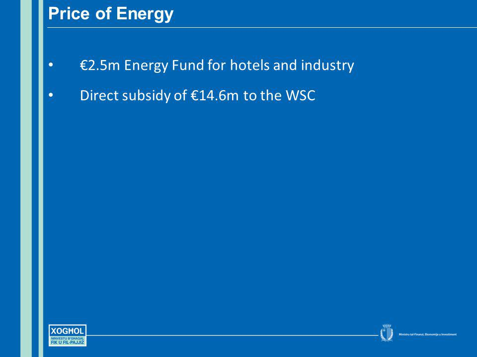 2.5m Energy Fund for hotels and industry Direct subsidy of 14.6m to the WSC Price of Energy