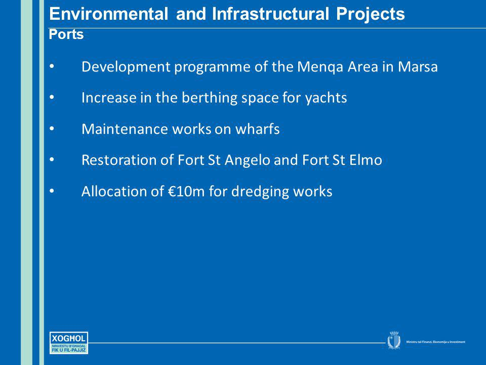 Development programme of the Menqa Area in Marsa Increase in the berthing space for yachts Maintenance works on wharfs Restoration of Fort St Angelo and Fort St Elmo Allocation of 10m for dredging works Environmental and Infrastructural Projects Ports