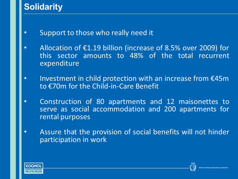 Support to those who really need it Allocation of 1.19 billion (increase of 8.5% over 2009) for this sector amounts to 48% of the total recurrent expe