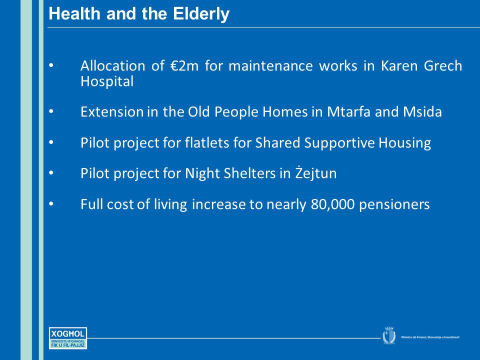 Allocation of 2m for maintenance works in Karen Grech Hospital Extension in the Old People Homes in Mtarfa and Msida Pilot project for flatlets for Shared Supportive Housing Pilot project for Night Shelters in Żejtun Full cost of living increase to nearly 80,000 pensioners Health and the Elderly