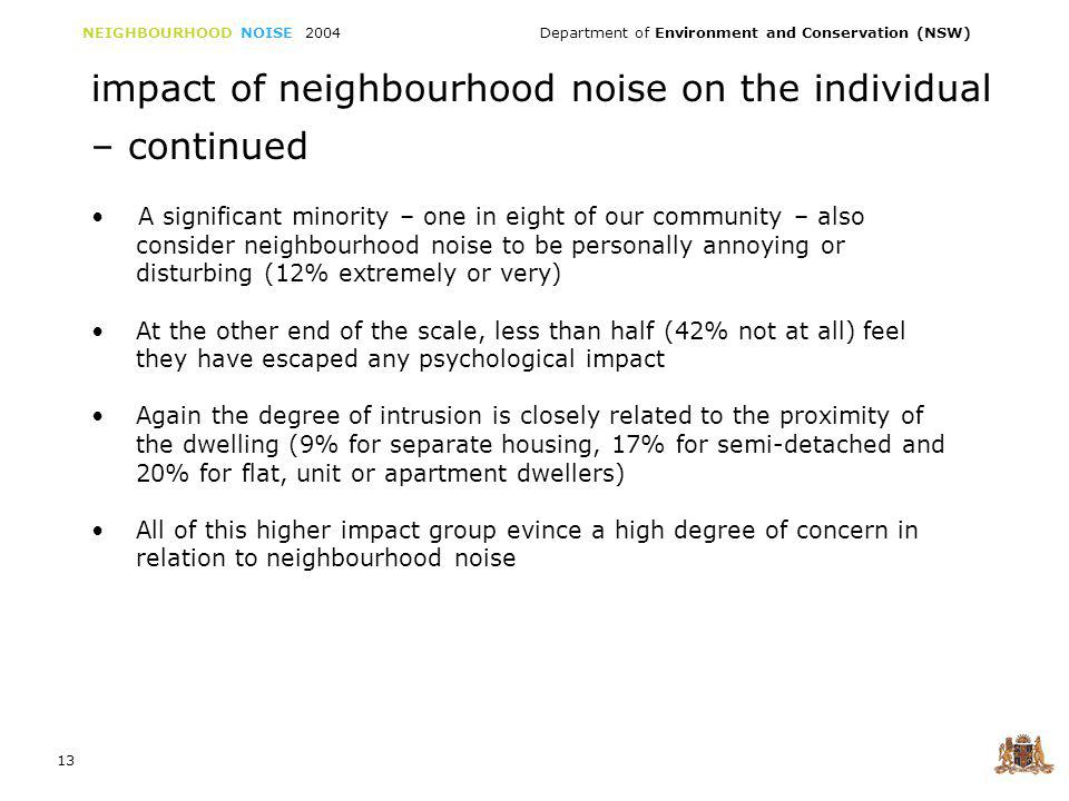 NEIGHBOURHOOD NOISE 2004 Department of Environment and Conservation (NSW) 13 A significant minority – one in eight of our community – also consider neighbourhood noise to be personally annoying or disturbing (12% extremely or very) At the other end of the scale, less than half (42% not at all) feel they have escaped any psychological impact Again the degree of intrusion is closely related to the proximity of the dwelling (9% for separate housing, 17% for semi-detached and 20% for flat, unit or apartment dwellers) All of this higher impact group evince a high degree of concern in relation to neighbourhood noise impact of neighbourhood noise on the individual – continued