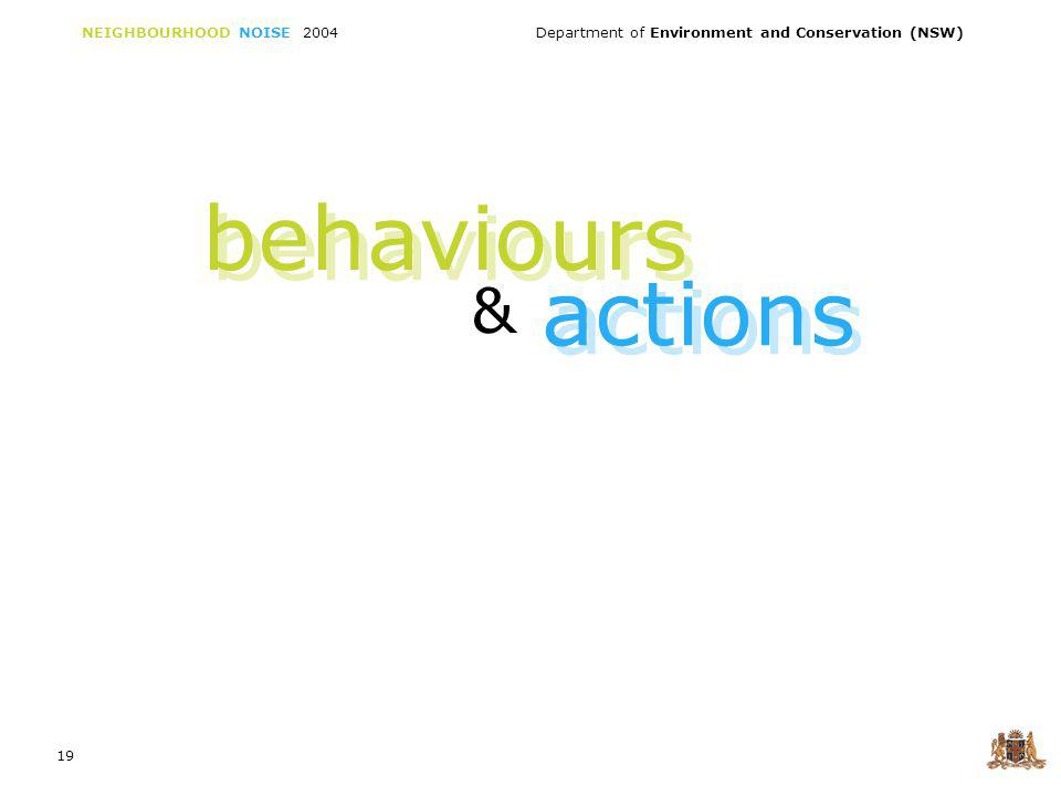 NEIGHBOURHOOD NOISE 2004 Department of Environment and Conservation (NSW) 19 behaviours actions &