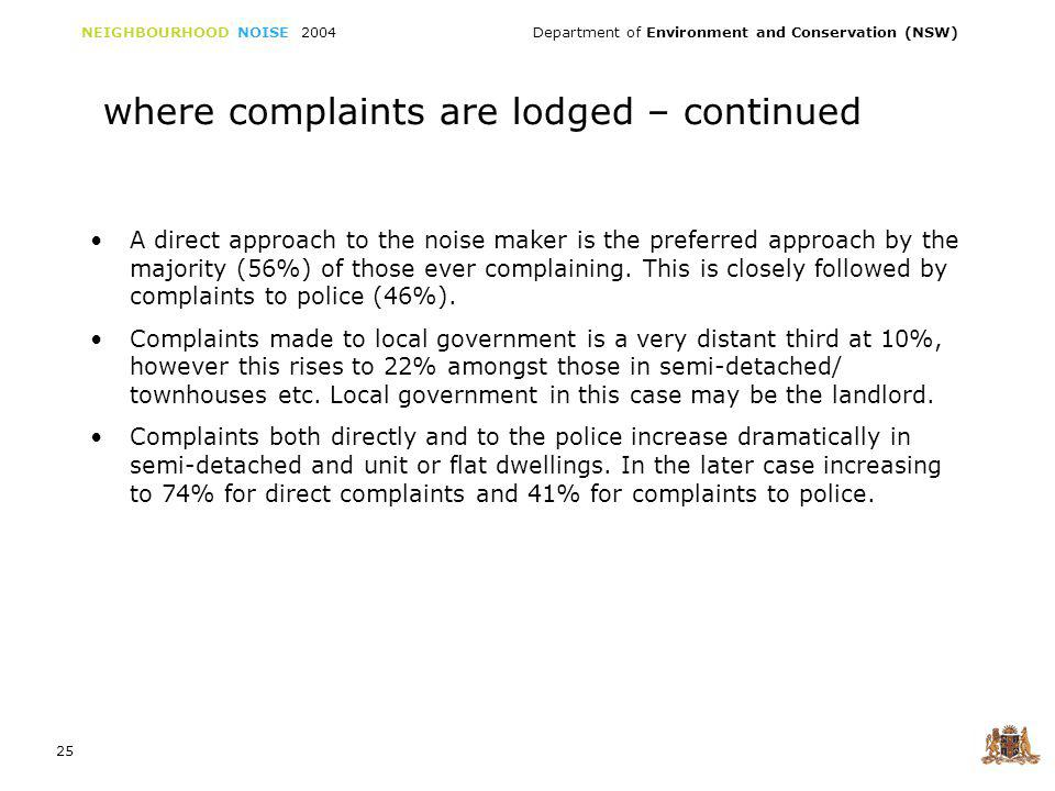 NEIGHBOURHOOD NOISE 2004 Department of Environment and Conservation (NSW) 25 where complaints are lodged – continued A direct approach to the noise maker is the preferred approach by the majority (56%) of those ever complaining.