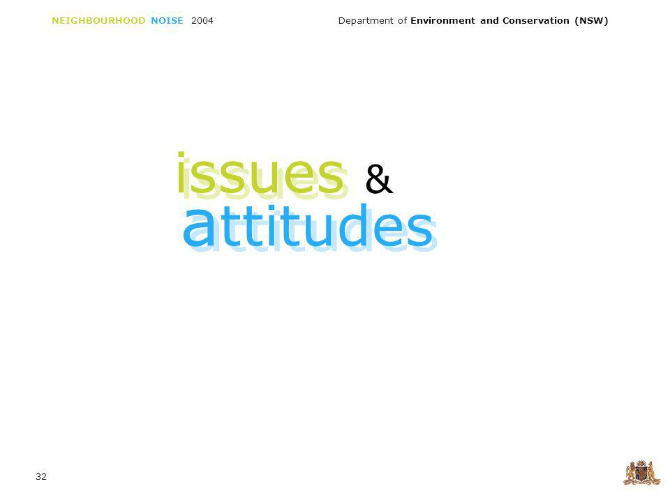 NEIGHBOURHOOD NOISE 2004 Department of Environment and Conservation (NSW) 32 issues a ttitudes &