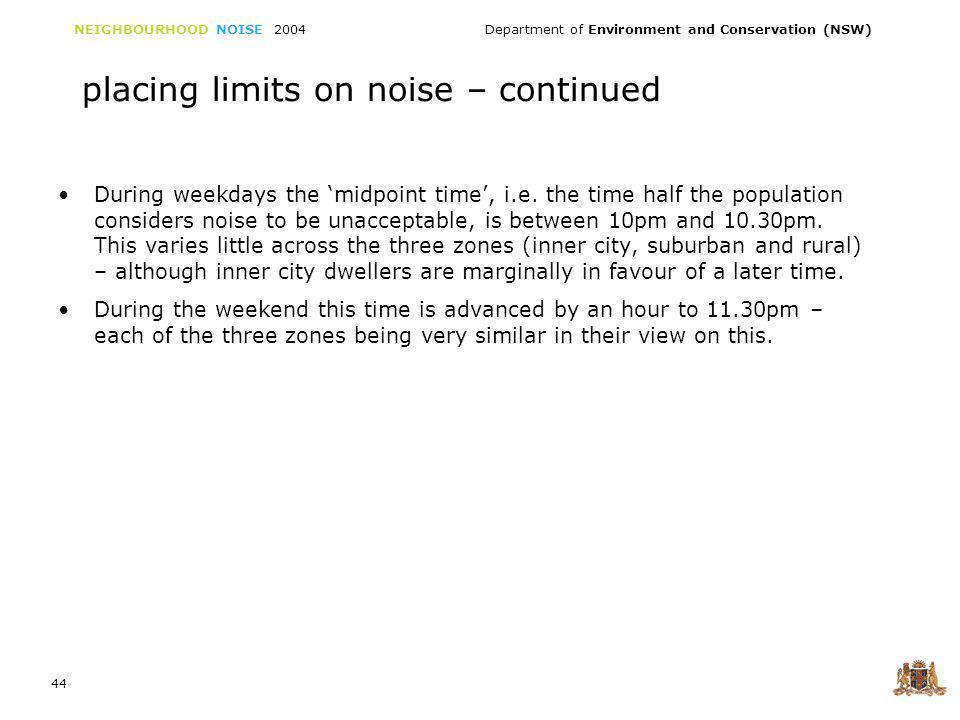 NEIGHBOURHOOD NOISE 2004 Department of Environment and Conservation (NSW) 44 placing limits on noise – continued During weekdays the midpoint time, i.e.