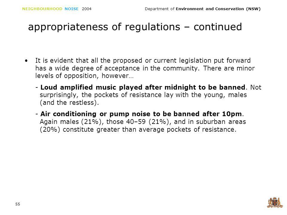 NEIGHBOURHOOD NOISE 2004 Department of Environment and Conservation (NSW) 55 appropriateness of regulations – continued It is evident that all the proposed or current legislation put forward has a wide degree of acceptance in the community.