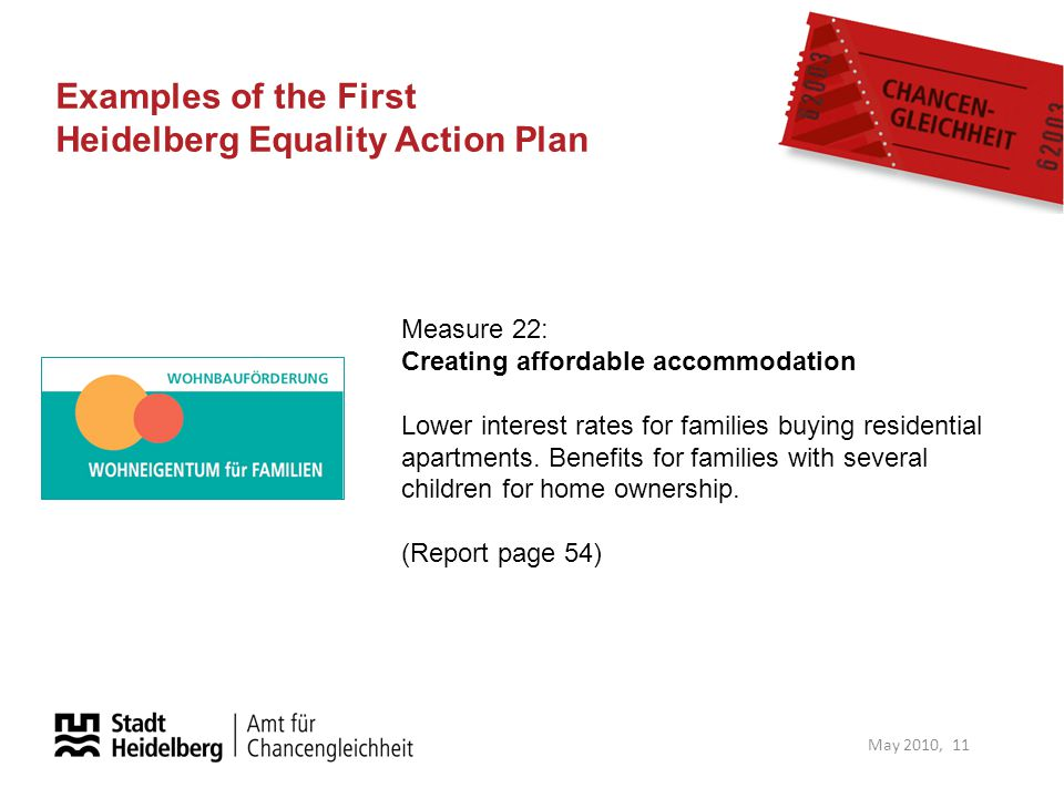 Examples of the First Heidelberg Equality Action Plan May 2010, 11 Measure 22: Creating affordable accommodation Lower interest rates for families buy