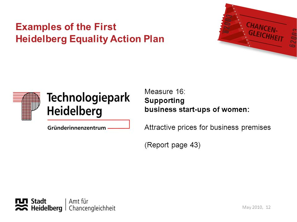 Examples of the First Heidelberg Equality Action Plan May 2010, 12 Measure 16: Supporting business start-ups of women: Attractive prices for business