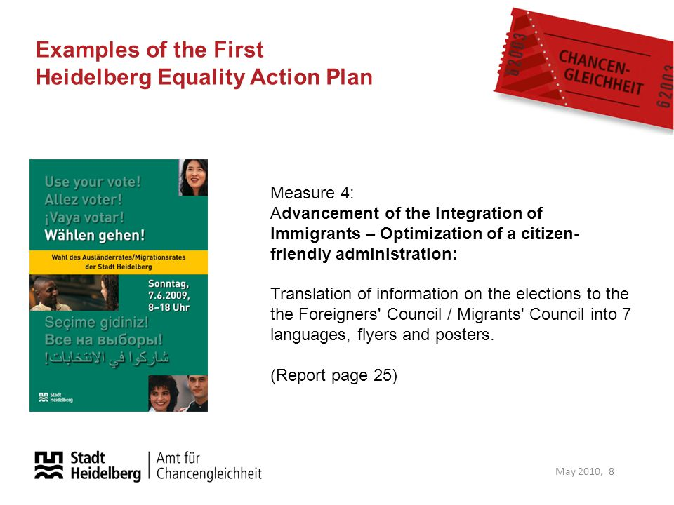 Examples of the First Heidelberg Equality Action Plan May 2010, 8 Measure 4: Advancement of the Integration of Immigrants – Optimization of a citizen-
